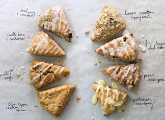 Best Scone Recipes